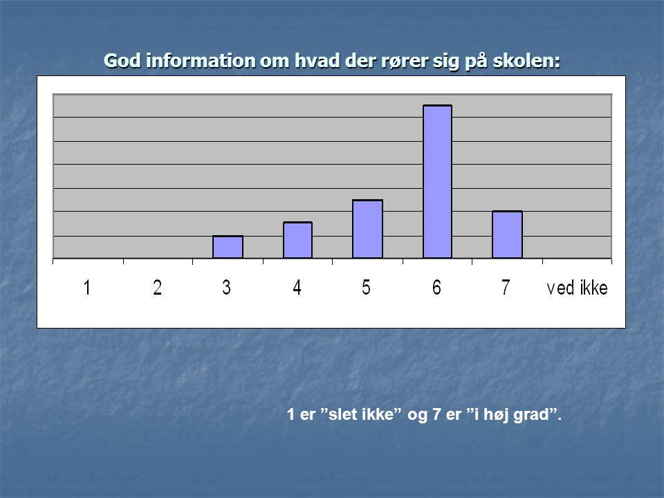 God information om hvad der rører sig på skolen: 1 er slet ikke og 7 er i høj grad .