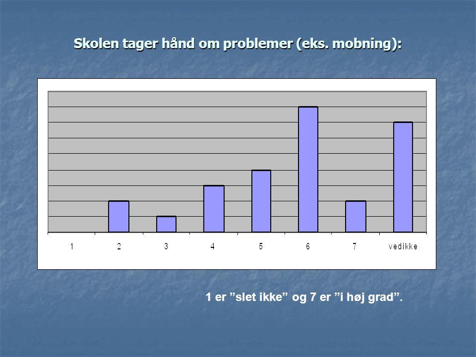 Skolen tager hånd om problemer (eks. mobning): 1 er slet ikke og 7 er i høj grad .