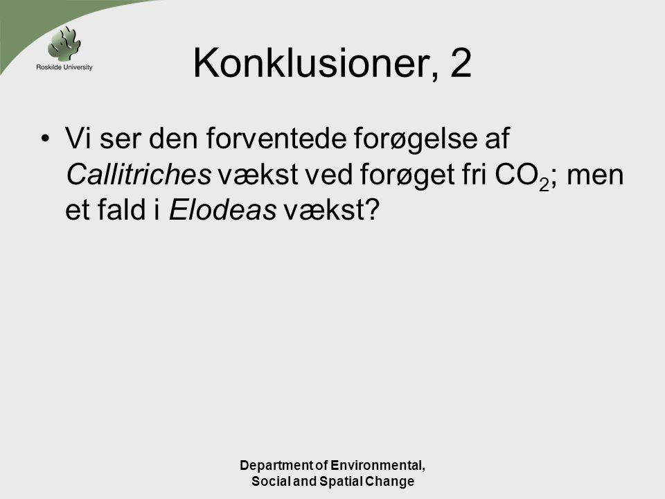 Konklusioner, 2 Vi ser den forventede forøgelse af Callitriches vækst ved forøget fri CO 2 ; men et fald i Elodeas vækst