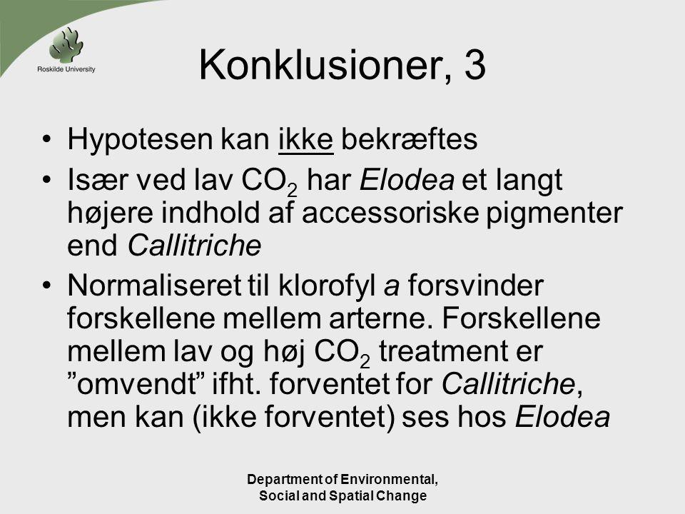 Konklusioner, 3 Hypotesen kan ikke bekræftes Især ved lav CO 2 har Elodea et langt højere indhold af accessoriske pigmenter end Callitriche Normaliseret til klorofyl a forsvinder forskellene mellem arterne.