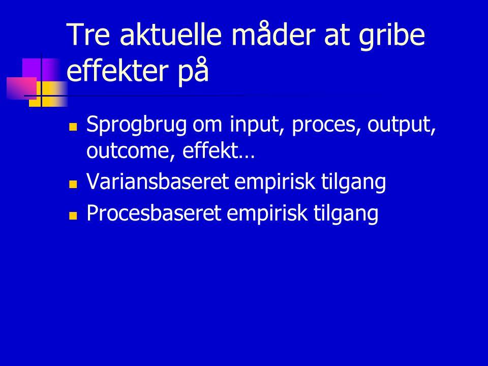 Tre aktuelle måder at gribe effekter på Sprogbrug om input, proces, output, outcome, effekt… Variansbaseret empirisk tilgang Procesbaseret empirisk tilgang