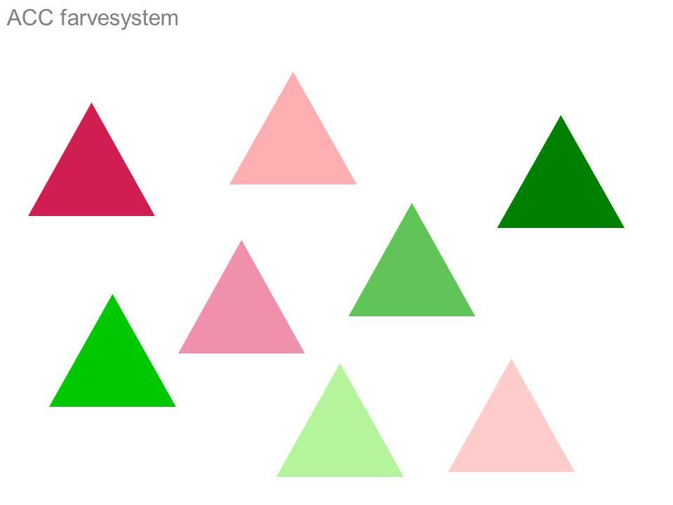 ACC farvesystem