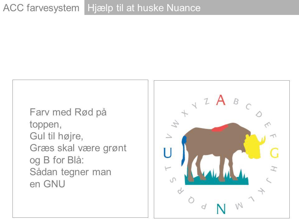 Hjælp til at huske Nuance Farv med Rød på toppen, Gul til højre, Græs skal være grønt og B for Blå: Sådan tegner man en GNU