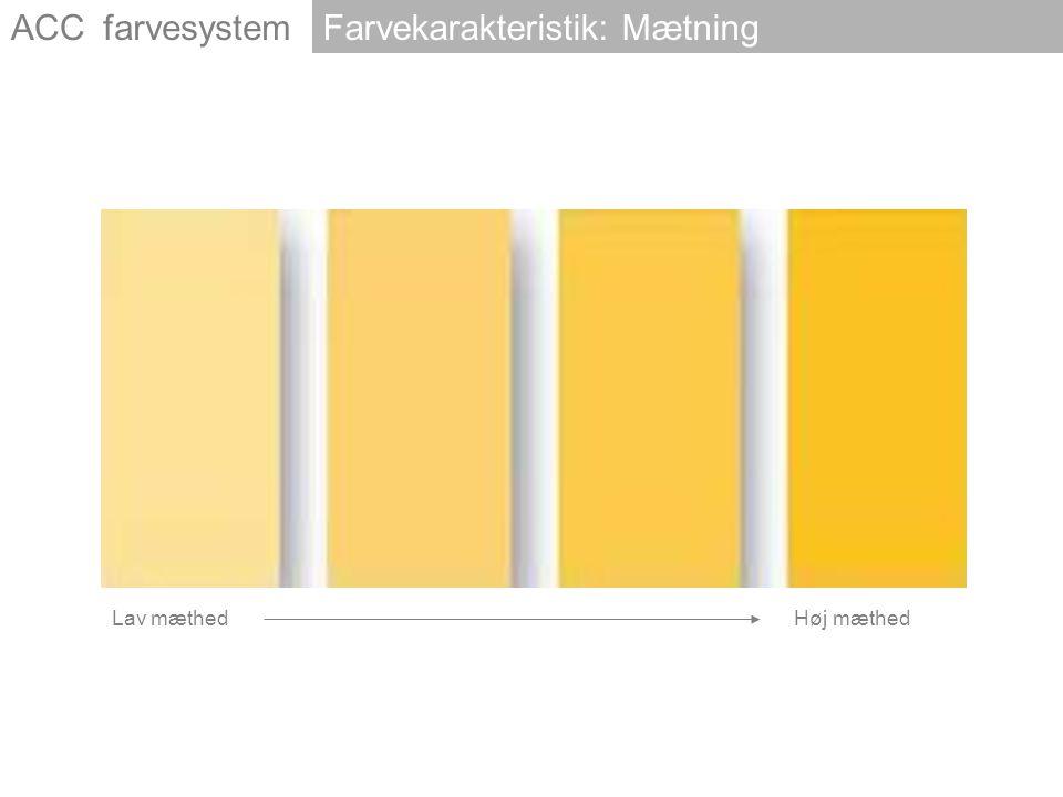 Lav mæthed Høj mæthed Farvekarakteristik: MætningACCfarvesystem