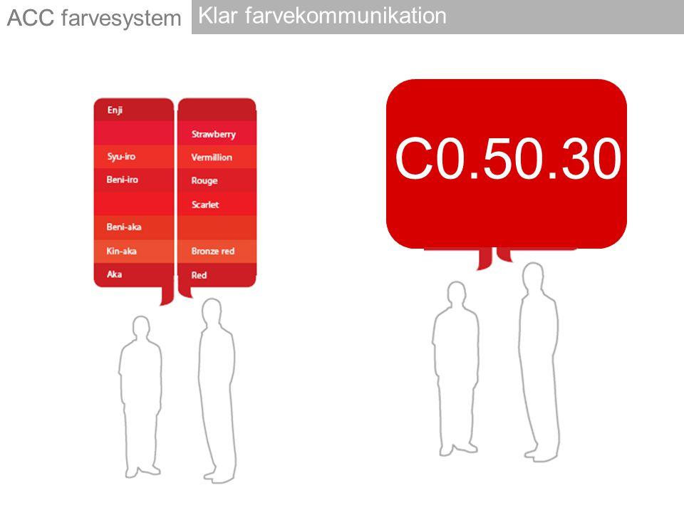 C0.50.30 ACC Klar farvekommunikation ACC farvesystem