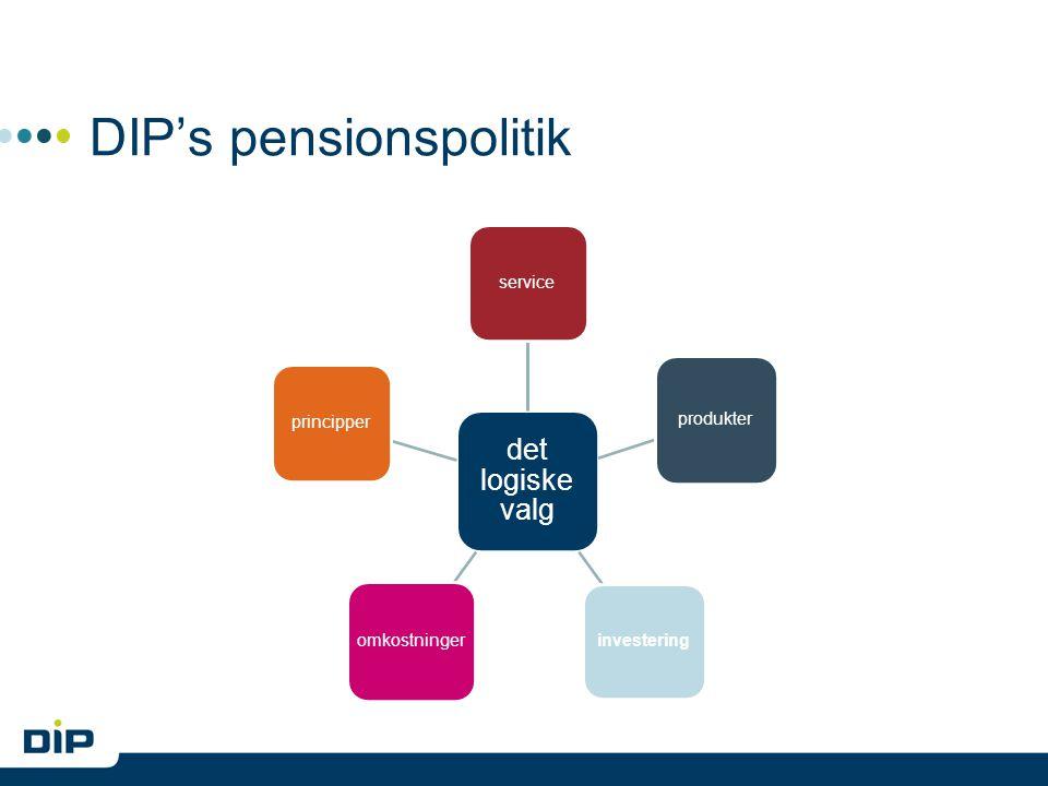 DIP's pensionspolitik det logiske valg service produkter investering omkostninger principper