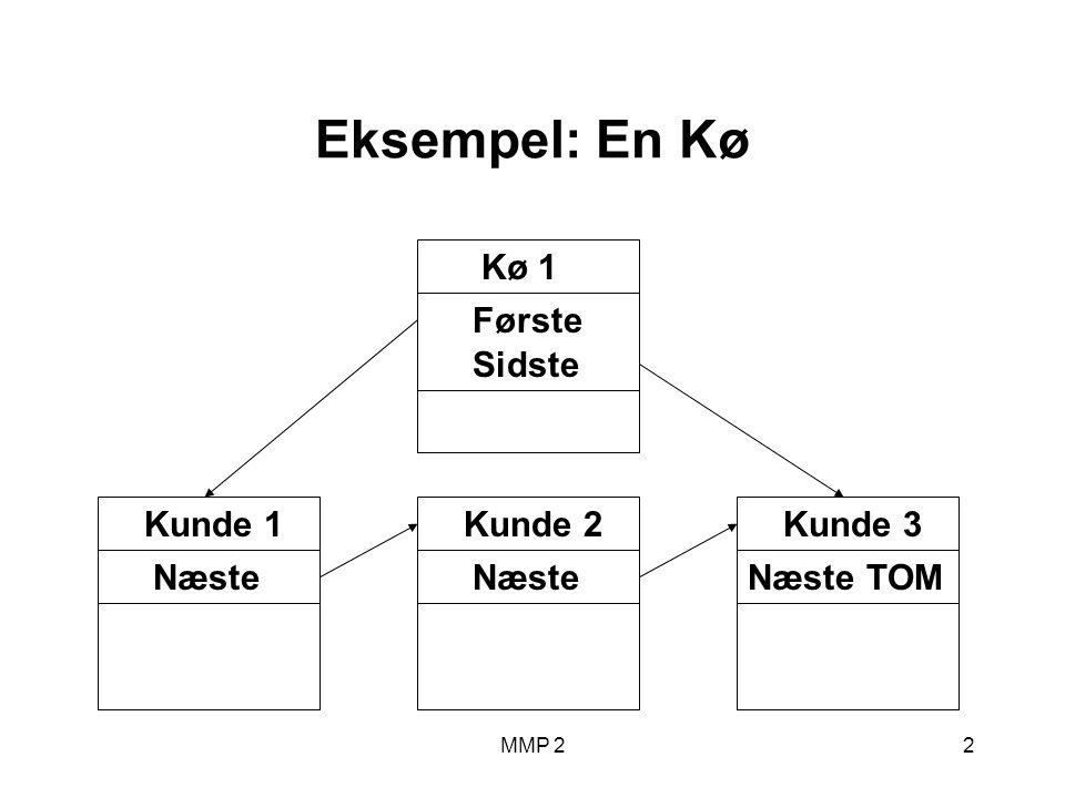 MMP 213 Disken – opretter objekter Disk I gang med REF (KØ) Q REF (EKSP.) Per Q:-NY KØ;Kø 1 Første .