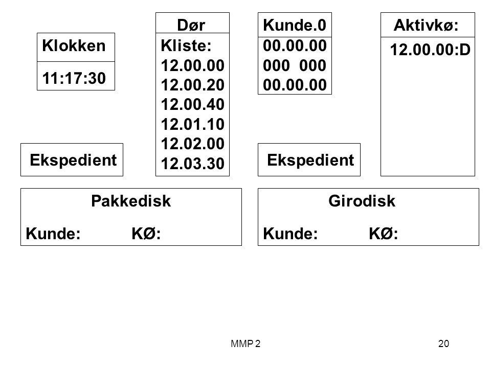 MMP 220 Kunde.0 00.00.00 000 00.00.00 Girodisk Kunde: KØ: Ekspedient Pakkedisk Kunde: KØ: Ekspedient Dør Kliste: 12.00.00 12.00.20 12.00.40 12.01.10 12.02.00 12.03.30 11:17:30Klokken Aktivkø: 12.00.00:D