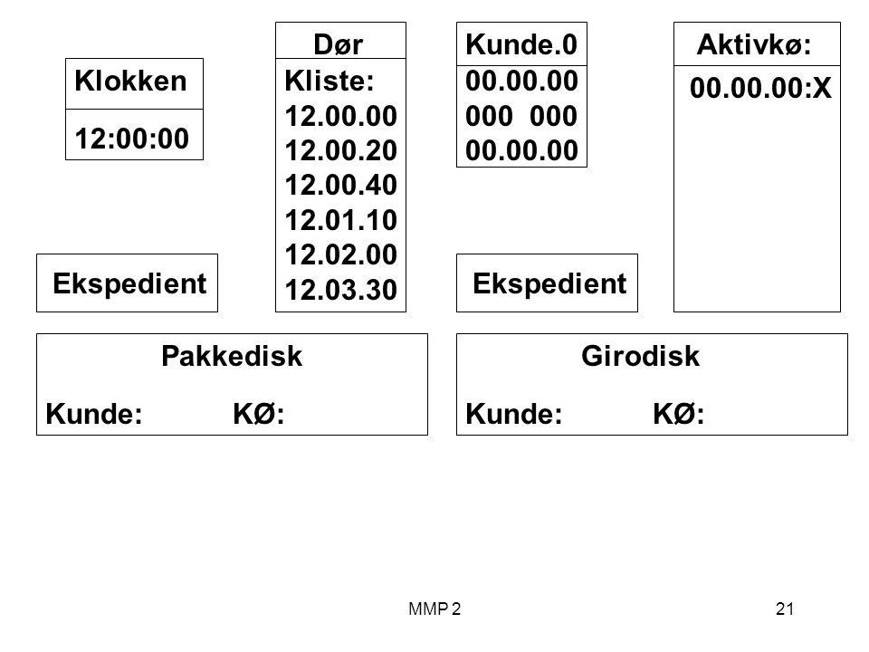 MMP 221 Kunde.0 00.00.00 000 00.00.00 Girodisk Kunde: KØ: Ekspedient Pakkedisk Kunde: KØ: Ekspedient Dør Kliste: 12.00.00 12.00.20 12.00.40 12.01.10 12.02.00 12.03.30 12:00:00Klokken Aktivkø: 00.00.00:X