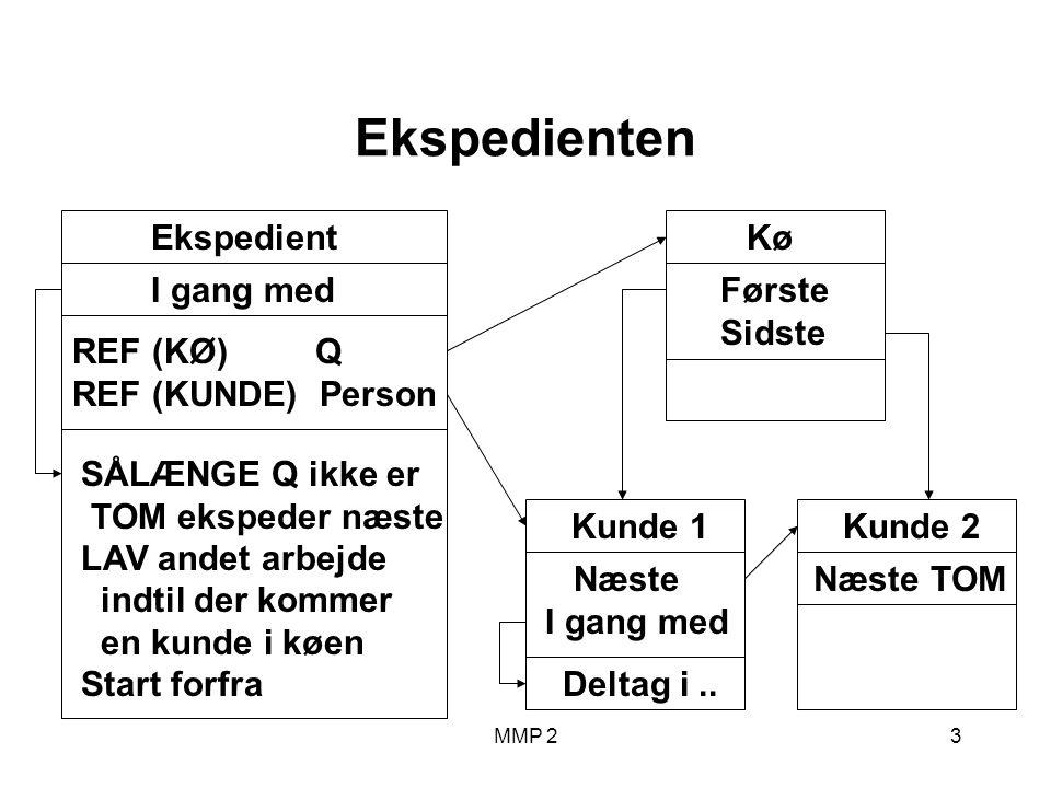 MMP 23 Ekspedienten Kø Første Sidste Kunde 2 Næste TOM Kunde 1 Næste I gang med Deltag i..