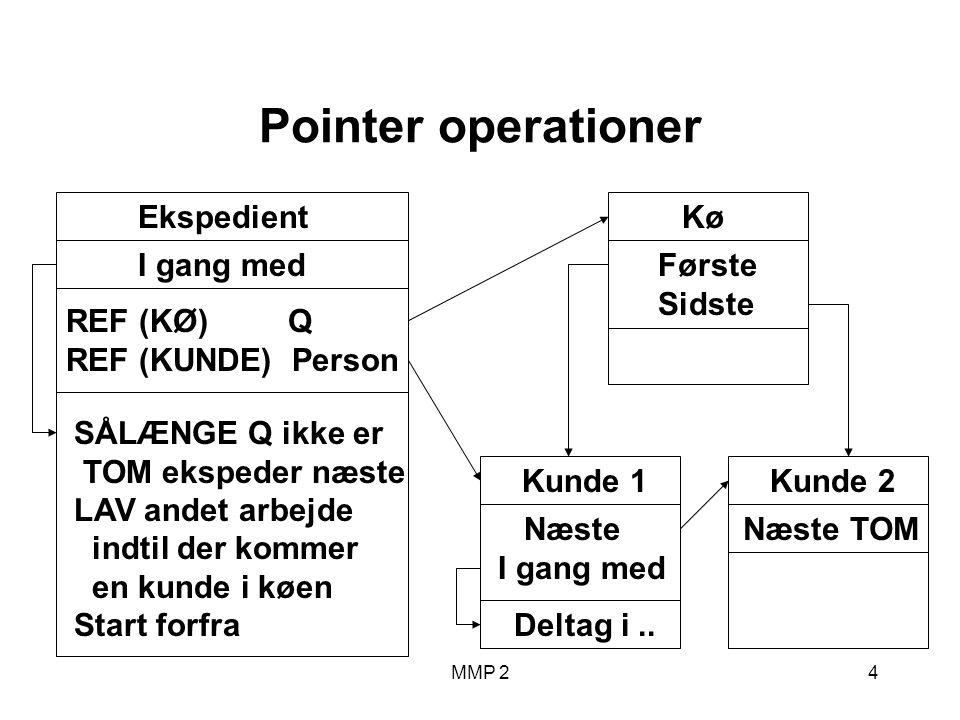 MMP 25 Pointer operationer Kø Første Sidste Kunde 2 Næste TOM Kunde 1 Næste I gang med Deltag i..