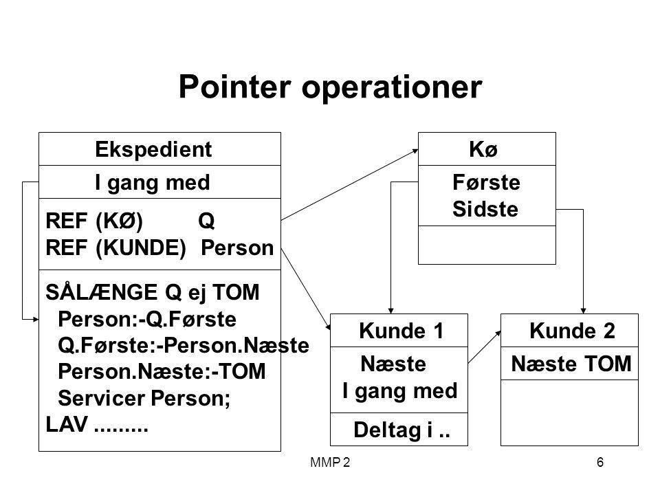 MMP 26 Pointer operationer Kø Første Sidste Kunde 2 Næste TOM Kunde 1 Næste I gang med Deltag i..