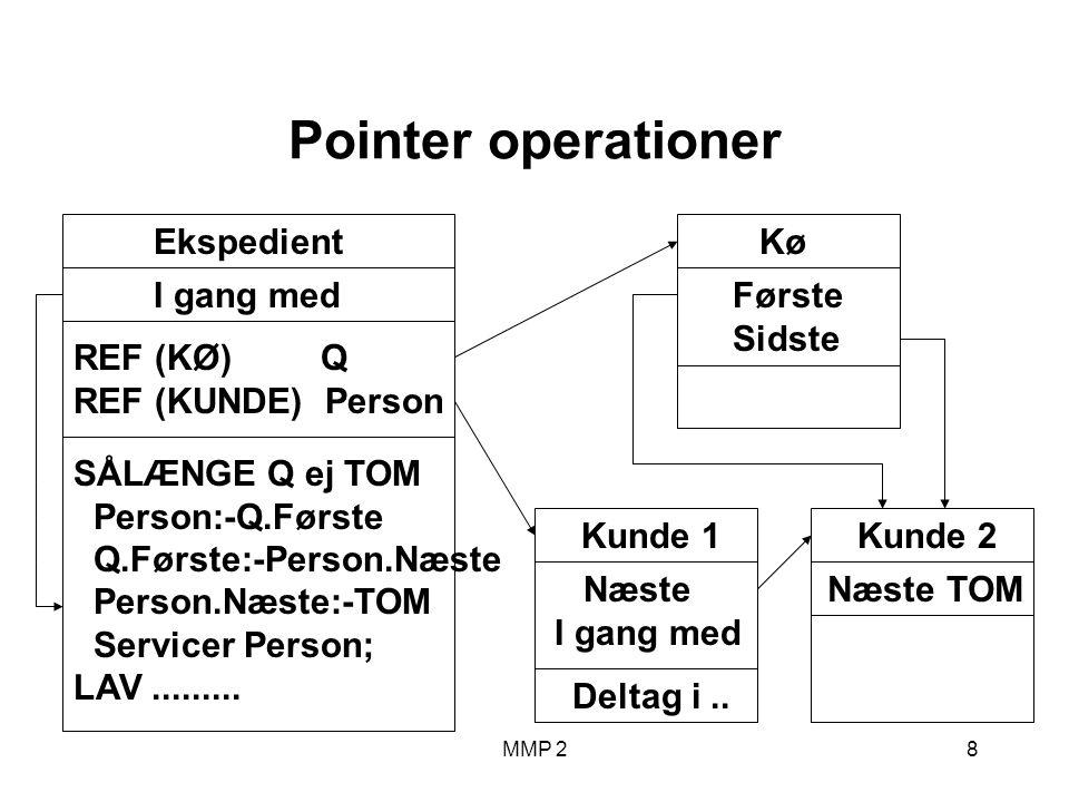 MMP 29 Pointer operationer Kø Første Sidste Kunde 2 Næste TOM Kunde 1 Næste TOM I gang med Deltag i..