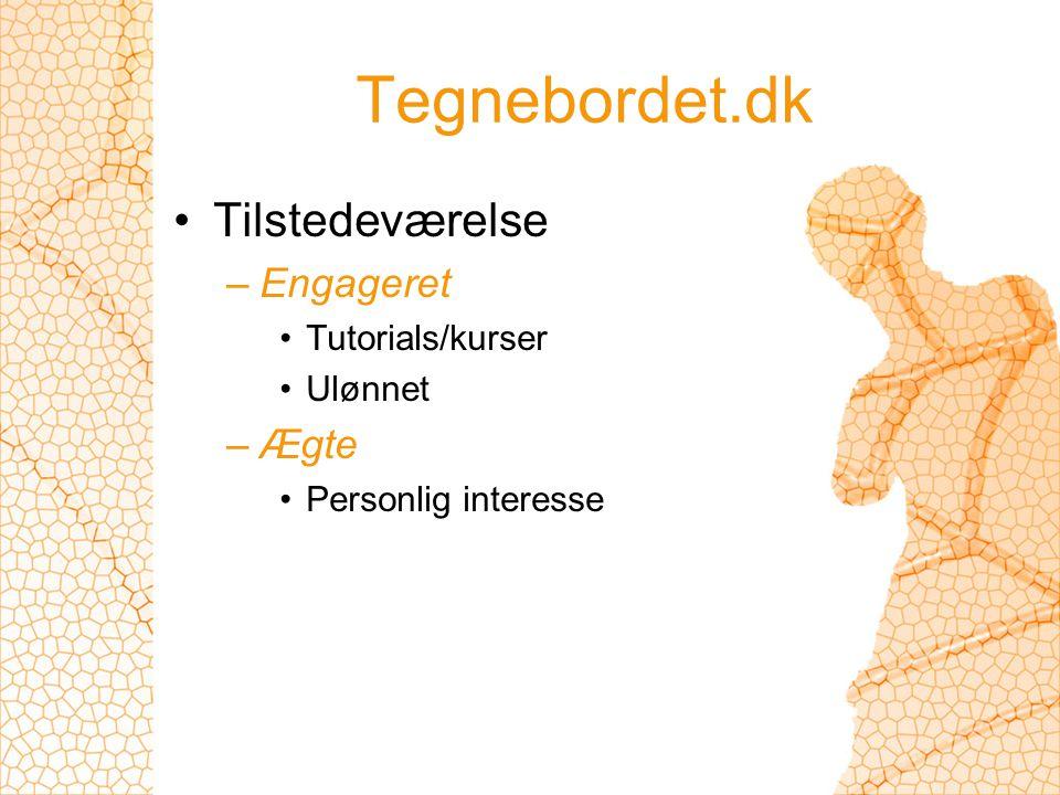 Tegnebordet.dk Tilstedeværelse –Engageret Tutorials/kurser Ulønnet –Ægte Personlig interesse