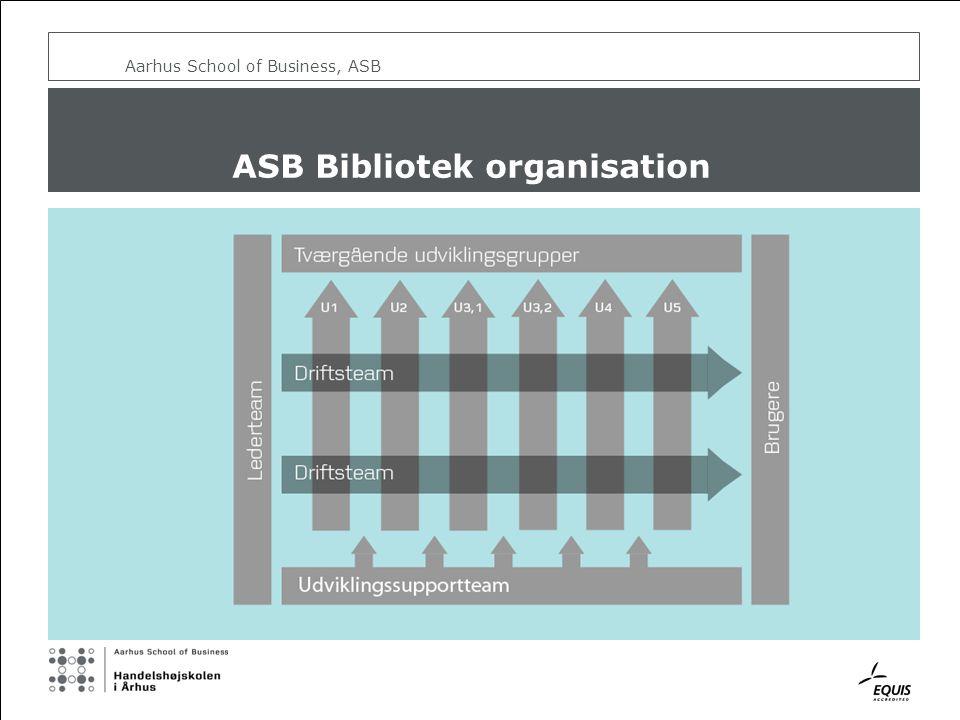 ASB Bibliotek organisation