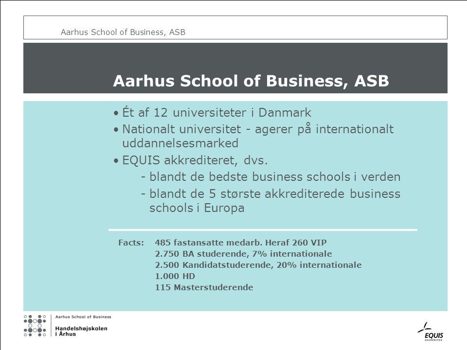 Aarhus School of Business, ASB Ét af 12 universiteter i Danmark Nationalt universitet - agerer på internationalt uddannelsesmarked EQUIS akkrediteret, dvs.