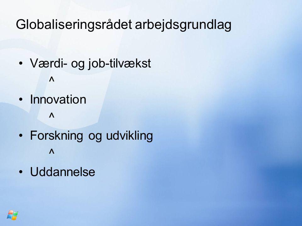 Globaliseringsrådet arbejdsgrundlag Værdi- og job-tilvækst ^ Innovation ^ Forskning og udvikling ^ Uddannelse