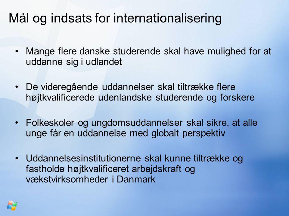 Mål og indsats for internationalisering Mange flere danske studerende skal have mulighed for at uddanne sig i udlandet De videregående uddannelser skal tiltrække flere højtkvalificerede udenlandske studerende og forskere Folkeskoler og ungdomsuddannelser skal sikre, at alle unge får en uddannelse med globalt perspektiv Uddannelsesinstitutionerne skal kunne tiltrække og fastholde højtkvalificeret arbejdskraft og vækstvirksomheder i Danmark