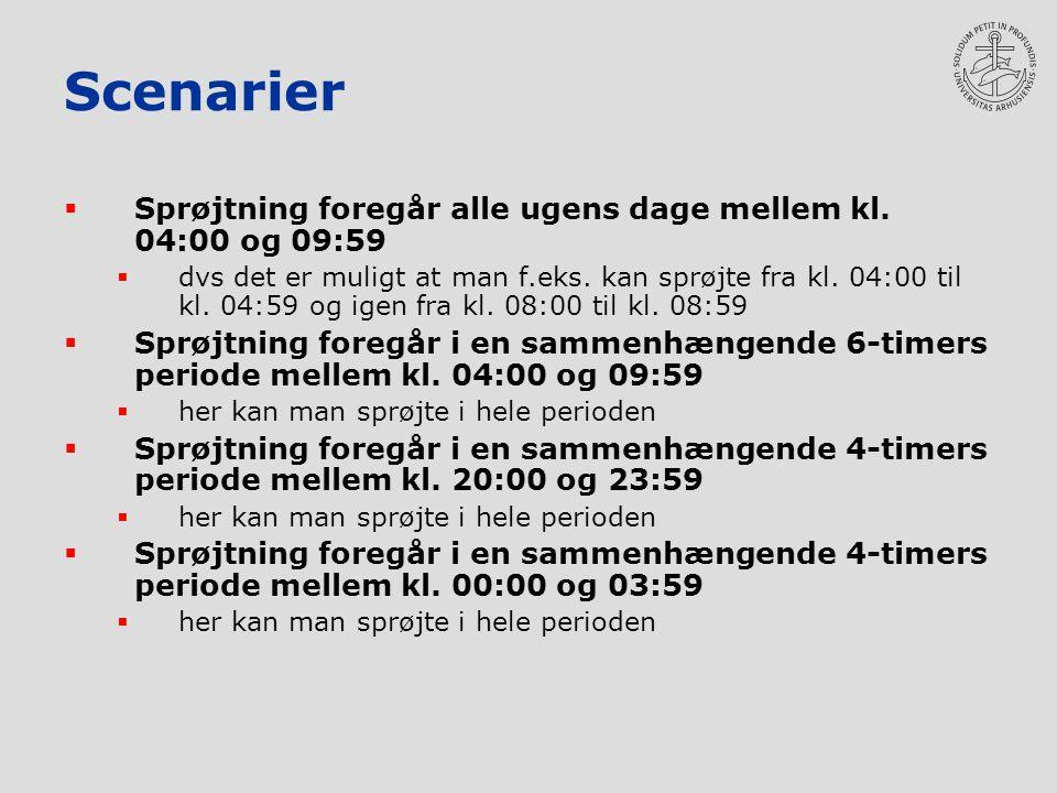 Scenarier  Sprøjtning foregår alle ugens dage mellem kl.