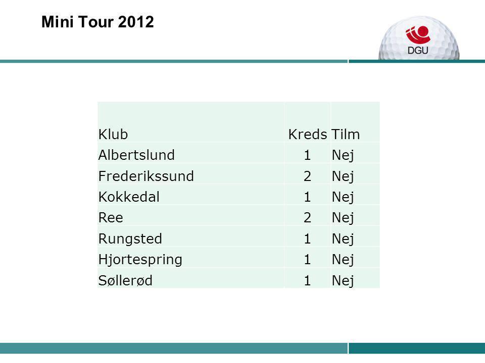 Mini Tour 2012 KlubKredsTilm Albertslund1Nej Frederikssund2Nej Kokkedal1Nej Ree2Nej Rungsted1Nej Hjortespring1Nej Søllerød1Nej