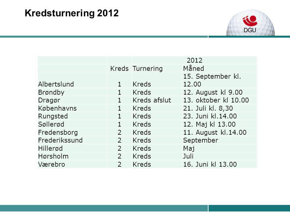 Kredsturnering 2012 2012 KredsTurneringMåned Albertslund1Kreds 15.