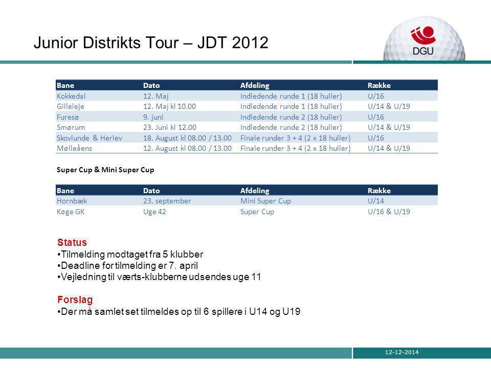 12-12-2014 Junior Distrikts Tour – JDT 2012 BaneDatoAfdelingRække Kokkedal12.