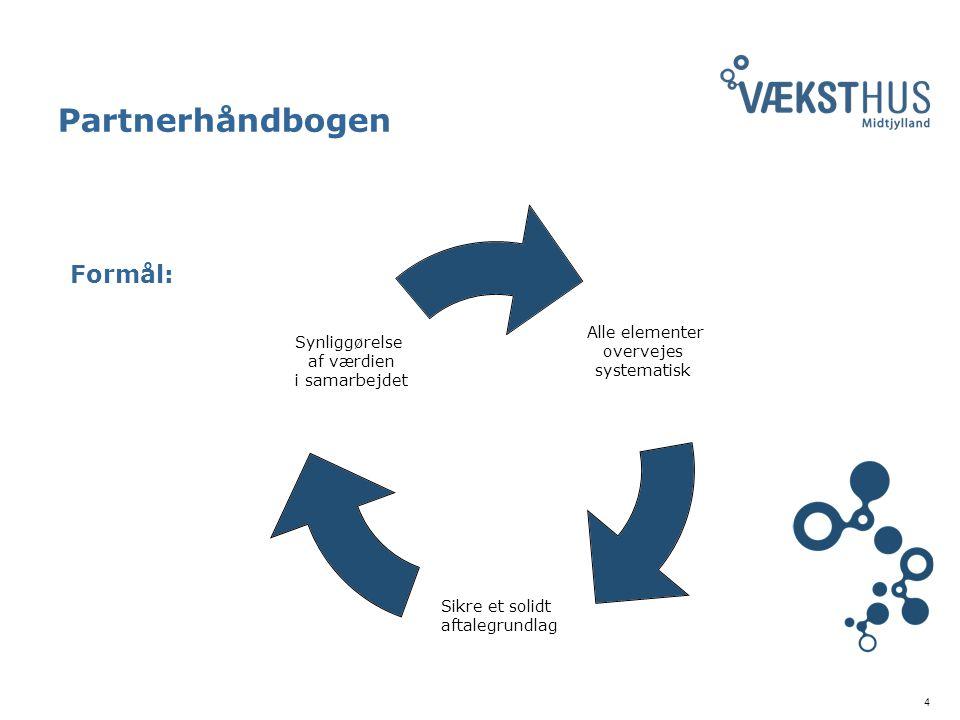 Partnerhåndbogen 4 Alle elementer overvejes systematisk Sikre et solidt aftalegrundlag Synliggørelse af værdien i samarbejdet Formål: