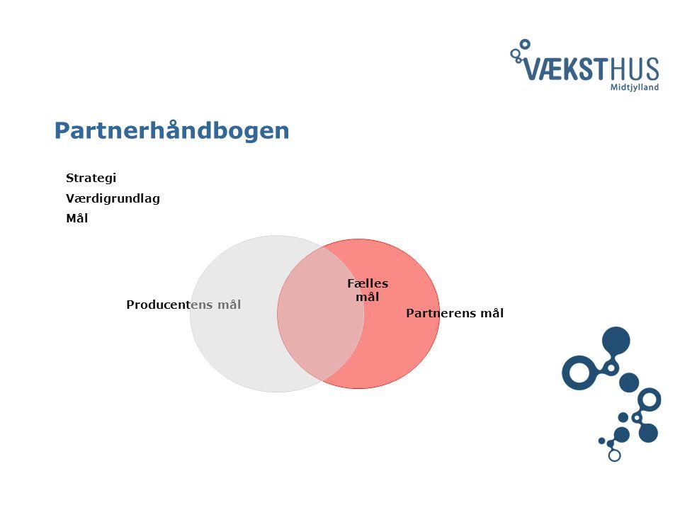 Partnerhåndbogen Partnerens mål Producentens mål Fælles mål Strategi Værdigrundlag Mål