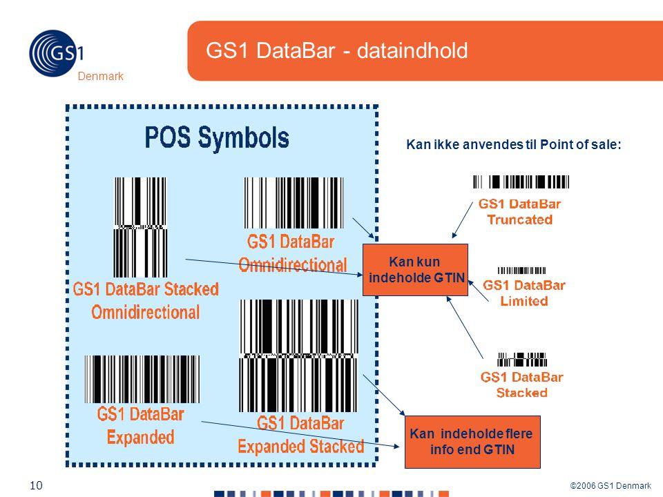 ©2006 GS1 Denmark 10 Denmark GS1 DataBar - dataindhold Kan ikke anvendes til Point of sale: Kan kun indeholde GTIN Kan indeholde flere info end GTIN