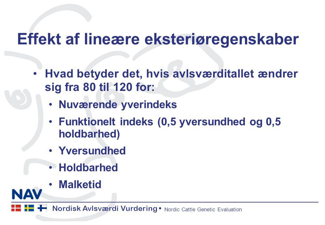 Nordisk Avlsværdi Vurdering Nordic Cattle Genetic Evaluation Effekt af lineære eksteriøregenskaber Hvad betyder det, hvis avlsværditallet ændrer sig fra 80 til 120 for: Nuværende yverindeks Funktionelt indeks (0,5 yversundhed og 0,5 holdbarhed) Yversundhed Holdbarhed Malketid