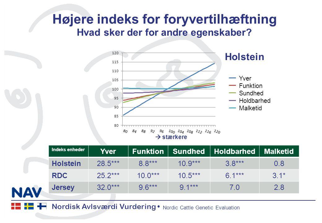 Nordisk Avlsværdi Vurdering Nordic Cattle Genetic Evaluation Højere indeks for foryvertilhæftning Hvad sker der for andre egenskaber.