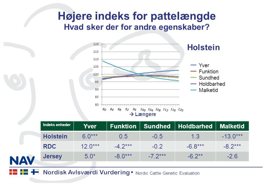 Nordisk Avlsværdi Vurdering Nordic Cattle Genetic Evaluation Højere indeks for pattelængde Hvad sker der for andre egenskaber.