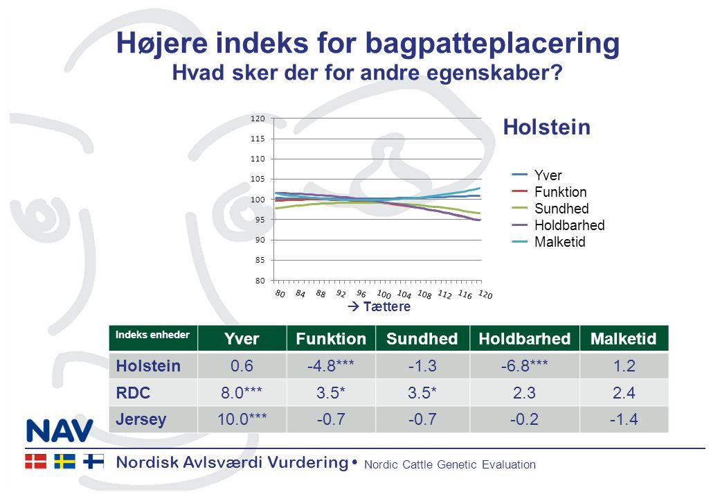 Nordisk Avlsværdi Vurdering Nordic Cattle Genetic Evaluation Højere indeks for bagpatteplacering Hvad sker der for andre egenskaber.