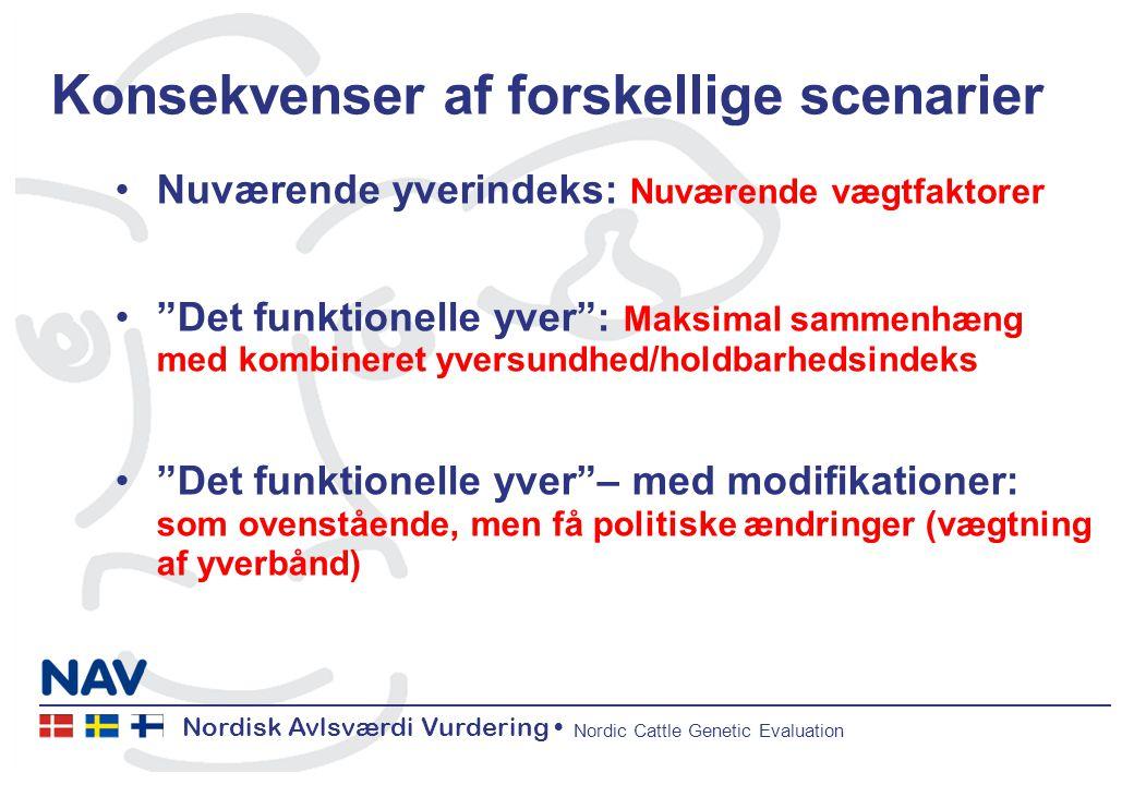 Nordisk Avlsværdi Vurdering Nordic Cattle Genetic Evaluation Konsekvenser af forskellige scenarier Nuværende yverindeks: Nuværende vægtfaktorer Det funktionelle yver : Maksimal sammenhæng med kombineret yversundhed/holdbarhedsindeks Det funktionelle yver – med modifikationer: som ovenstående, men få politiske ændringer (vægtning af yverbånd)
