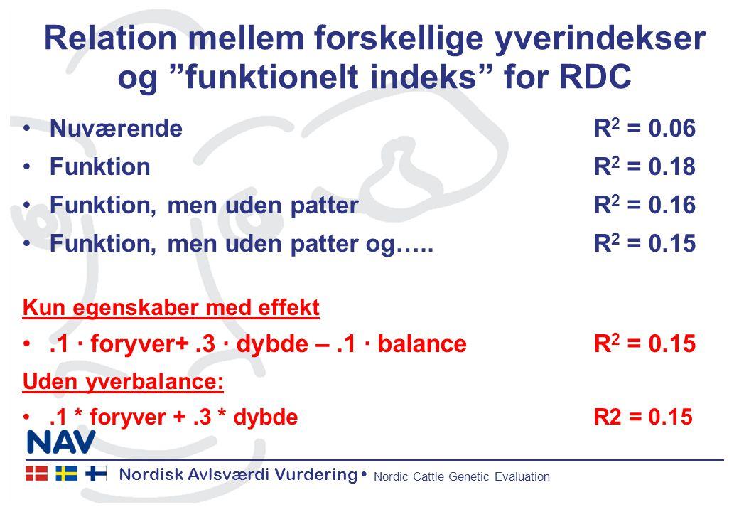 Nordisk Avlsværdi Vurdering Nordic Cattle Genetic Evaluation Relation mellem forskellige yverindekser og funktionelt indeks for RDC NuværendeR 2 = 0.06 FunktionR 2 = 0.18 Funktion, men uden patterR 2 = 0.16 Funktion, men uden patter og…..R 2 = 0.15 Kun egenskaber med effekt.1 ∙ foryver+.3 ∙ dybde –.1 ∙ balanceR 2 = 0.15 Uden yverbalance:.1 * foryver +.3 * dybdeR2 = 0.15