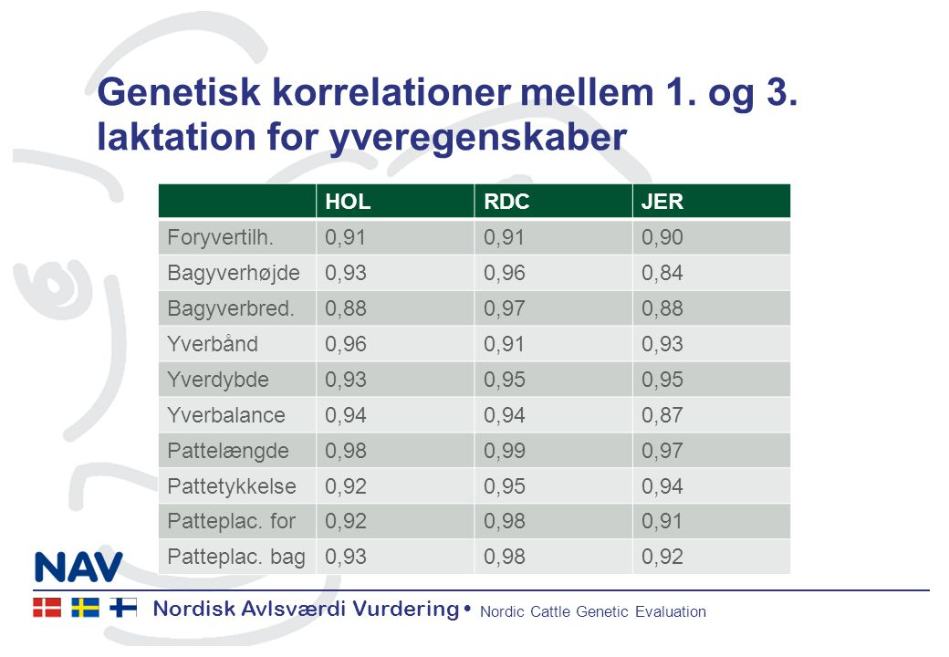 Nordisk Avlsværdi Vurdering Nordic Cattle Genetic Evaluation Genetisk korrelationer mellem 1.