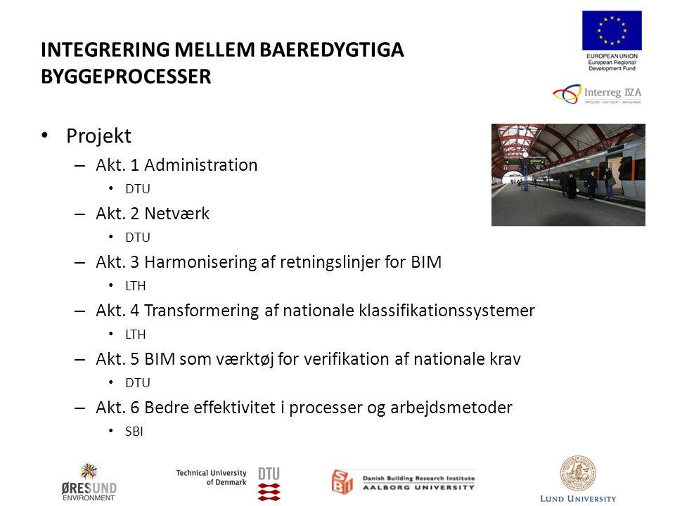 INTEGRERING MELLEM BAEREDYGTIGA BYGGEPROCESSER Projekt – Akt.