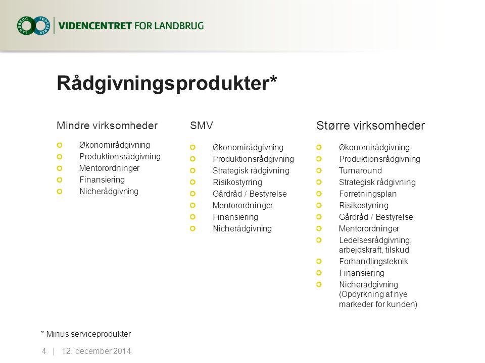 Rådgivningsprodukter* Økonomirådgivning Produktionsrådgivning Mentorordninger Finansiering Nicherådgivning 12.