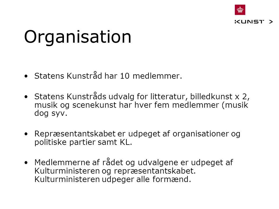 Organisation Statens Kunstråd har 10 medlemmer.