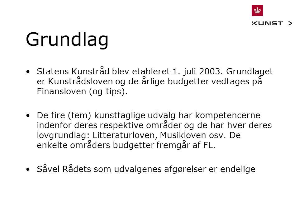 Grundlag Statens Kunstråd blev etableret 1. juli 2003.