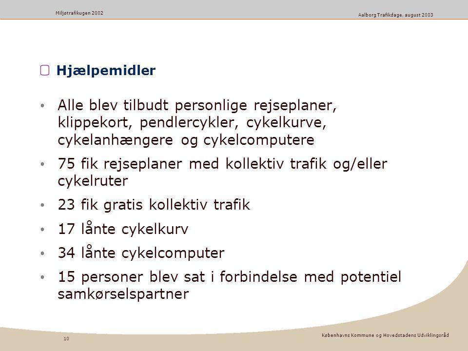 Københavns Kommune og Hovedstadens Udviklingsråd 10 Miljøtrafikugen 2002 Aalborg Trafikdage, august 2003 Hjælpemidler Alle blev tilbudt personlige rejseplaner, klippekort, pendlercykler, cykelkurve, cykelanhængere og cykelcomputere 75 fik rejseplaner med kollektiv trafik og/eller cykelruter 23 fik gratis kollektiv trafik 17 lånte cykelkurv 34 lånte cykelcomputer 15 personer blev sat i forbindelse med potentiel samkørselspartner