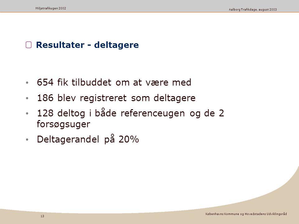 Københavns Kommune og Hovedstadens Udviklingsråd 13 Miljøtrafikugen 2002 Aalborg Trafikdage, august 2003 Resultater - deltagere 654 fik tilbuddet om at være med 186 blev registreret som deltagere 128 deltog i både referenceugen og de 2 forsøgsuger Deltagerandel på 20%