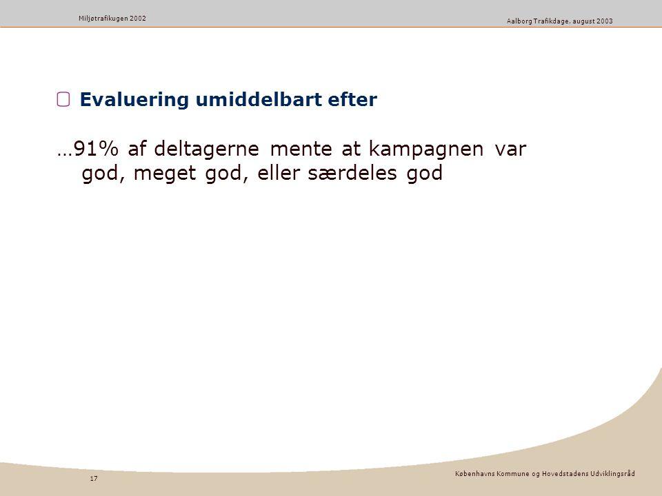 Københavns Kommune og Hovedstadens Udviklingsråd 17 Miljøtrafikugen 2002 Aalborg Trafikdage, august 2003 Evaluering umiddelbart efter …91% af deltagerne mente at kampagnen var god, meget god, eller særdeles god