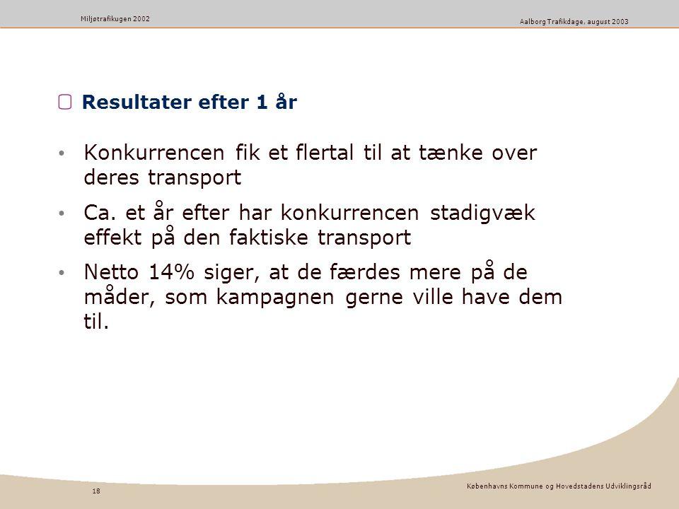 Københavns Kommune og Hovedstadens Udviklingsråd 18 Miljøtrafikugen 2002 Aalborg Trafikdage, august 2003 Resultater efter 1 år Konkurrencen fik et flertal til at tænke over deres transport Ca.
