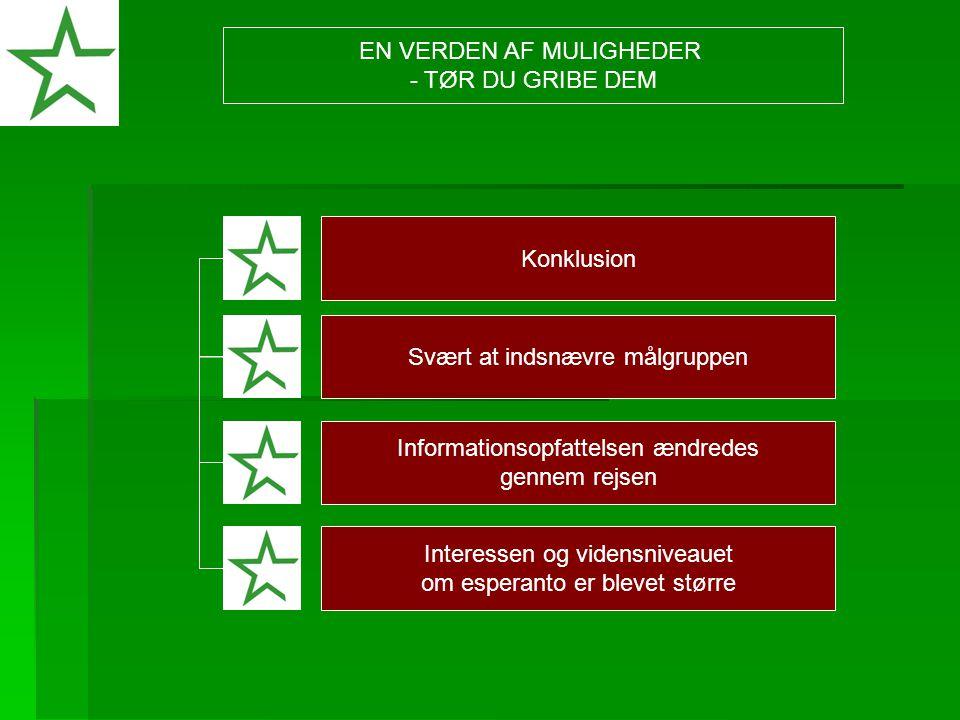 Konklusion Svært at indsnævre målgruppen Informationsopfattelsen ændredes gennem rejsen Interessen og vidensniveauet om esperanto er blevet større EN VERDEN AF MULIGHEDER - TØR DU GRIBE DEM