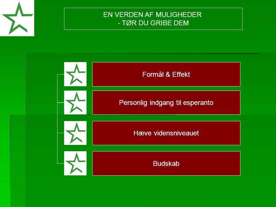 Formål & Effekt Personlig indgang til esperanto Hæve vidensniveauet Budskab EN VERDEN AF MULIGHEDER - TØR DU GRIBE DEM