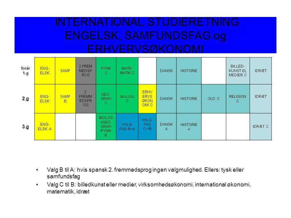 INTERNATIONAL STUDIERETNING ENGELSK, SAMFUNDSFAG og ERHVERVSØKONOMI forår 1.g ENG- ELSK SAMF 2.FREM MEDSP ROG FYSIK C MATE- MATIK C DANSKHISTORIE BILLED- KUNST EL MEDIER C IDRÆT 2.g ENG- ELSK SAMF B 2.