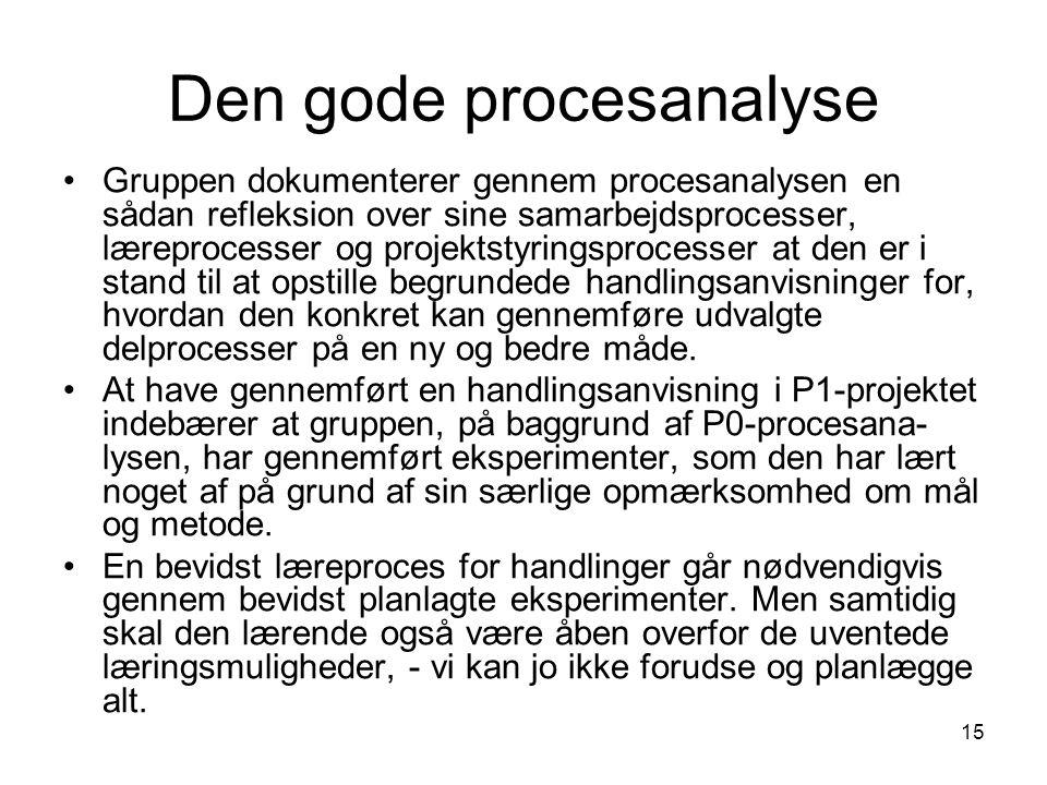 15 Den gode procesanalyse Gruppen dokumenterer gennem procesanalysen en sådan refleksion over sine samarbejdsprocesser, læreprocesser og projektstyrin