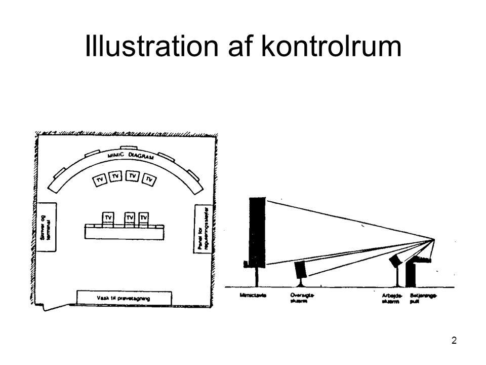 2 Illustration af kontrolrum