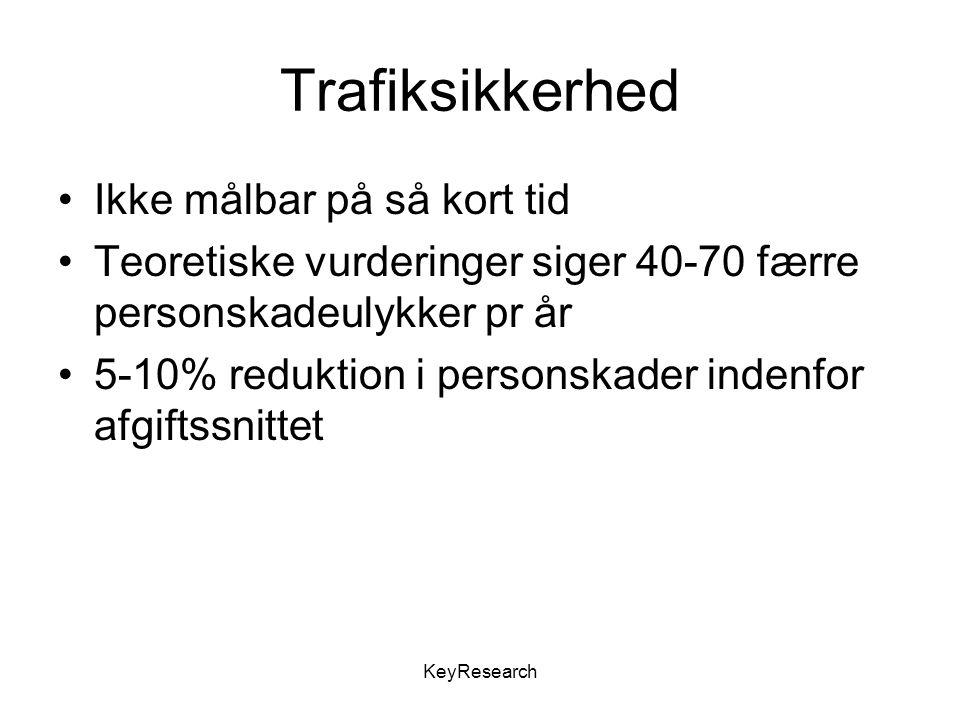 KeyResearch Trafiksikkerhed Ikke målbar på så kort tid Teoretiske vurderinger siger 40-70 færre personskadeulykker pr år 5-10% reduktion i personskader indenfor afgiftssnittet